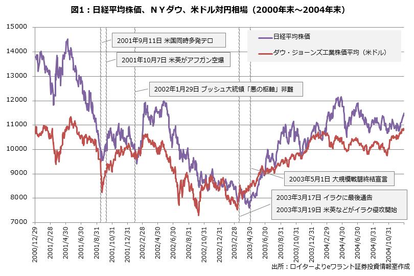 日本 旅行 株価