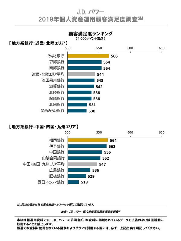 信託 福岡 銀行 投資 「投資信託」+「定期預金」福中銀ニコニコパックキャンペーン|ためる・ふやす|福岡中央銀行
