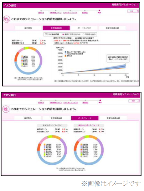 信託 イオン 銀行 投資
