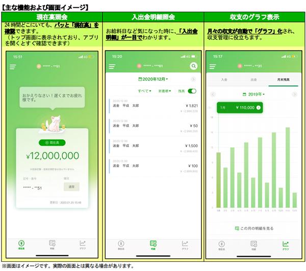 ゆうちょ アプリ